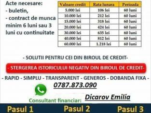 Solutii financiar bancare
